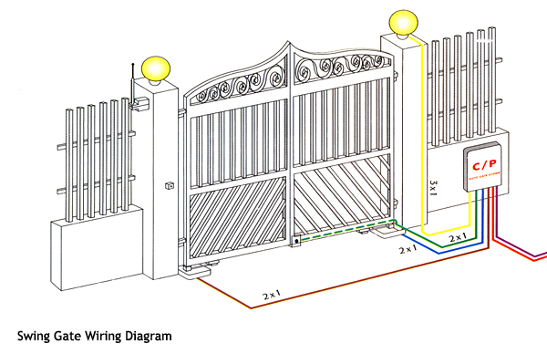 Good 1 Good 1 Underground Swing Gate System Dt
